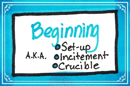 Beginning 1.jpg