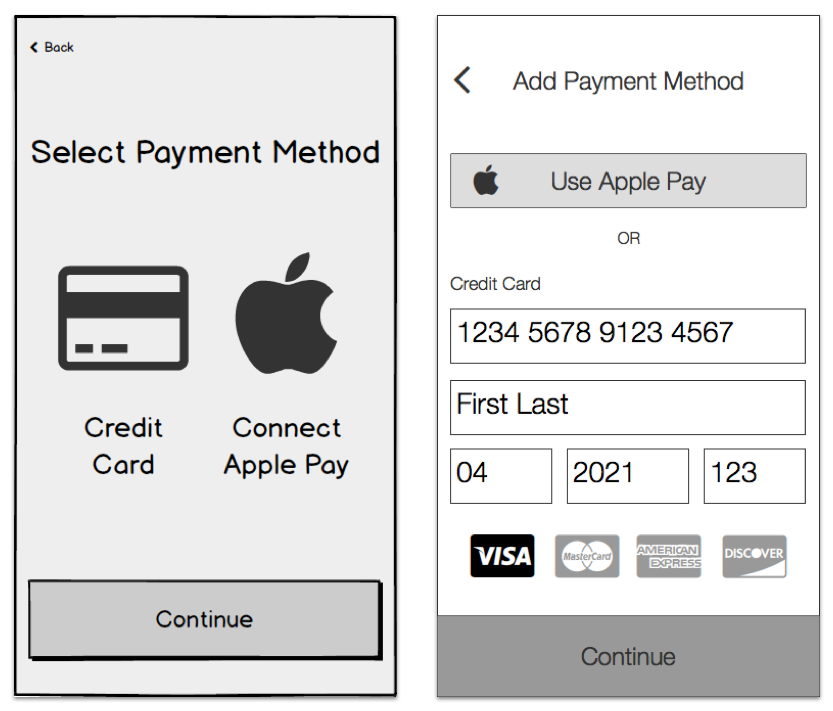 Payment Method We thought users would find the icons for the different payment methods intuitive, but they didn't know they could click on them. (left) we removed the page and inserted a form for the majority of users, with the option to choose apple pay if desired. (right)