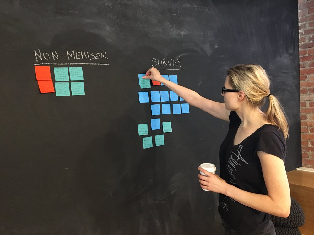 Me, using infinity mapping to synthesize results from the survey and interviews...with coffee of course. :)