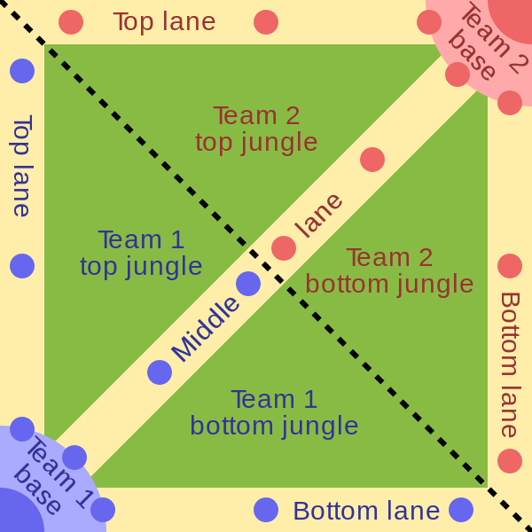 "This is a standard MOBA map. Here, you can see the three ""lanes"" in yellow where most of the action happens, & the defensive ""towers"" for each team are indicated with color-corresponding dots. The base for each team sits opposite one another."