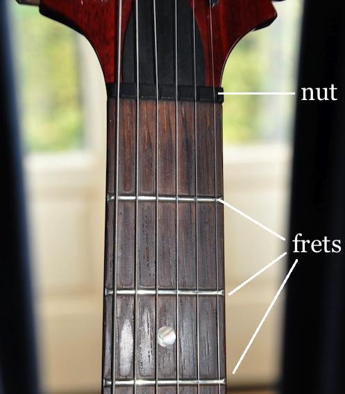 How To Read A Guitar Chord Grid Casey Mccann