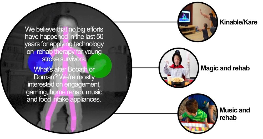 Ricerca ed Innovazione grazie alla tecnologia