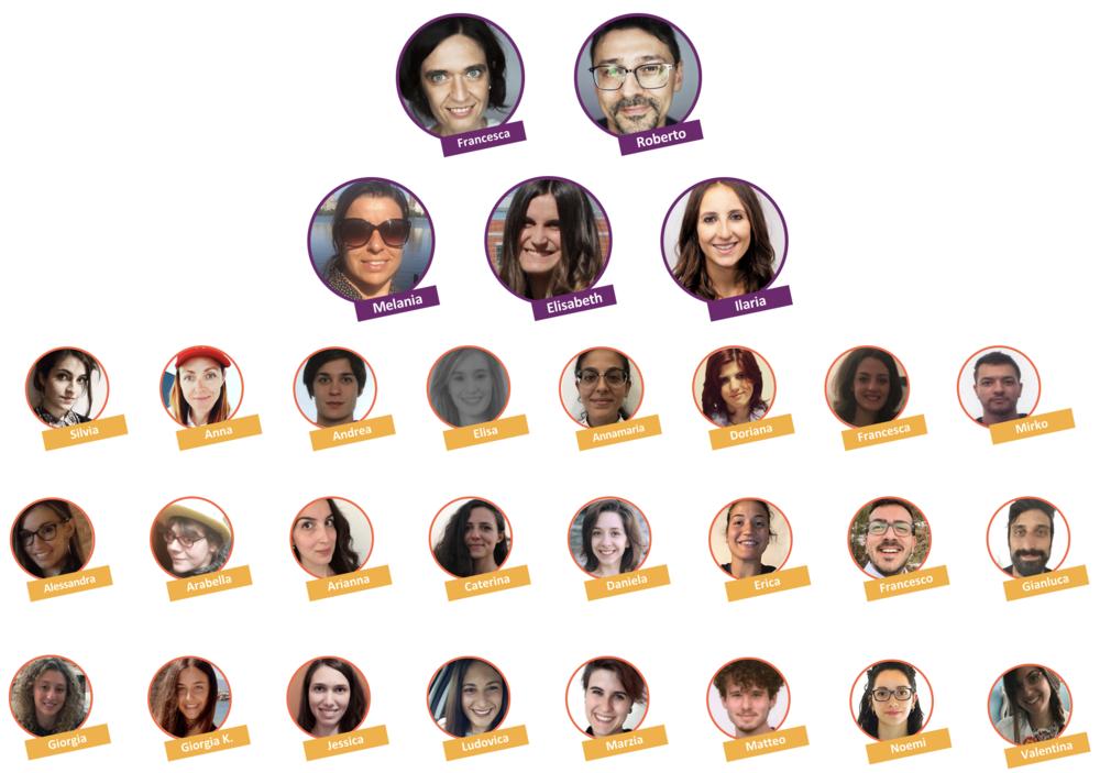 Il Team del Mirrorable Camp