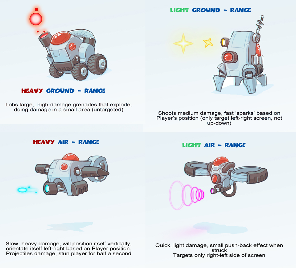 Concept art of basic enemies.