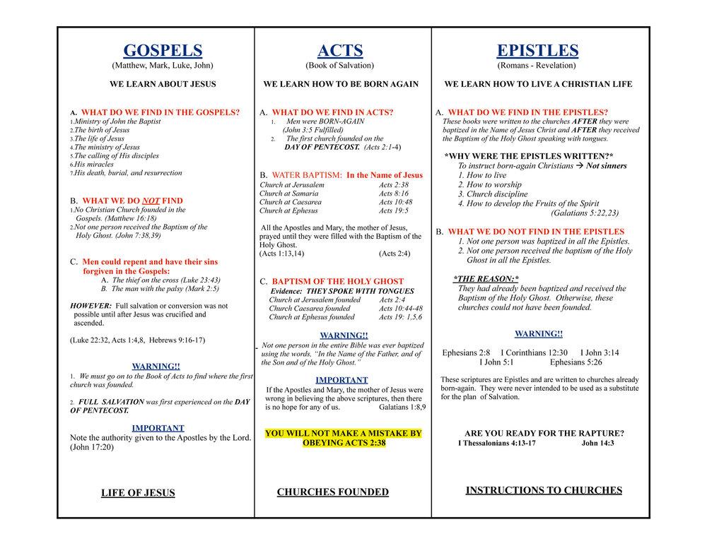 Gospels,+Acts,+and+Epistlesforweb.jpg