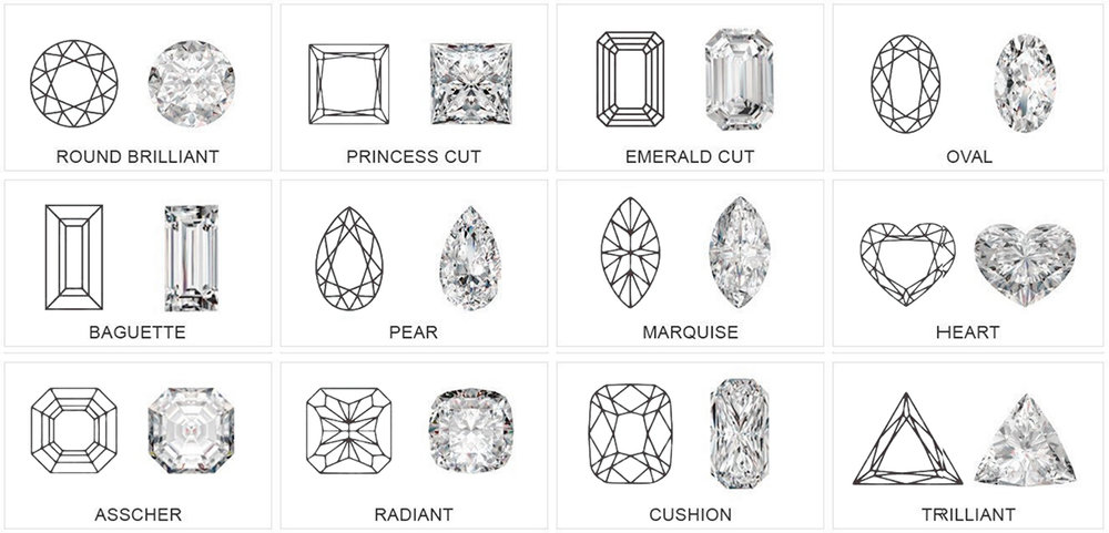 Diamond Cuts Diagram