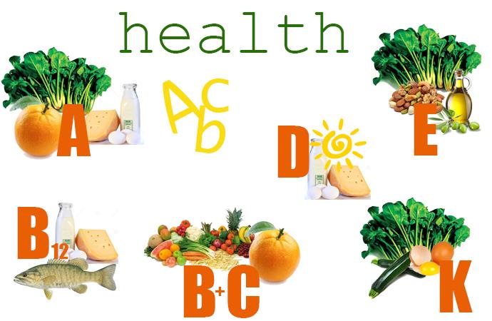 healthabc
