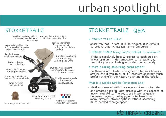 Urban Spotlight Features
