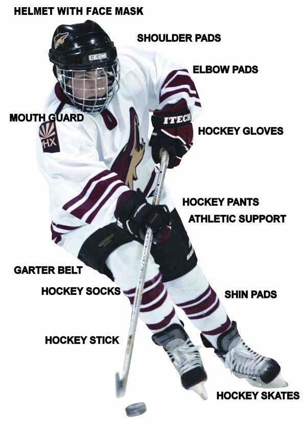 Equipment Checklist  Pandora WomenS Hockey