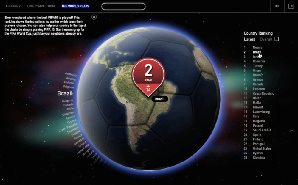 FIFA Earth. How Big Can Football Get?