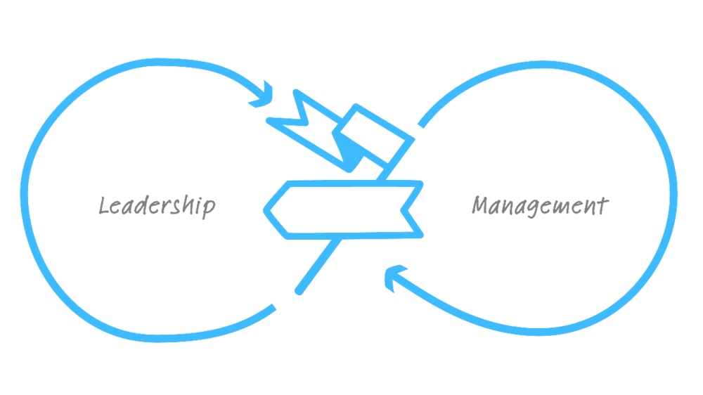 Management Kits - Management vs. Leadership