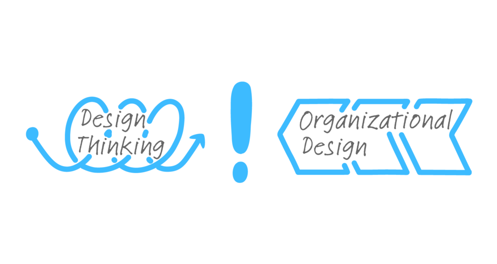ManagementKits_OrganizationalDesignThinking