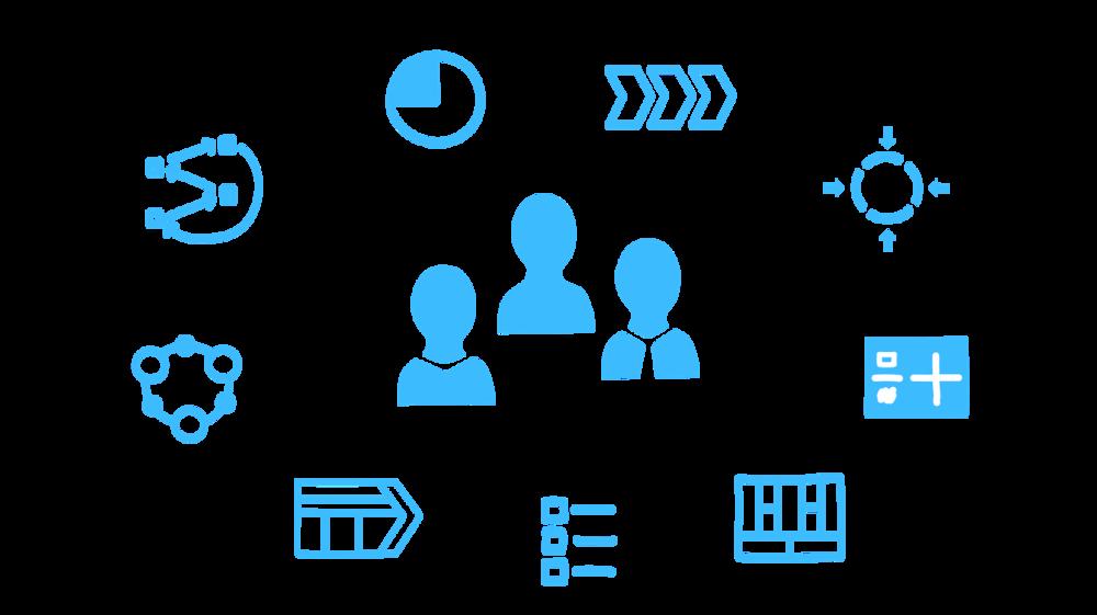 Management Kits - Business Tools