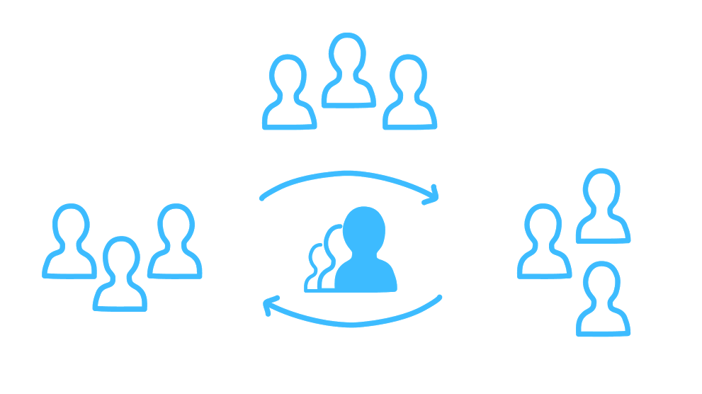 Management Kits - Leadership Development (2).jpg