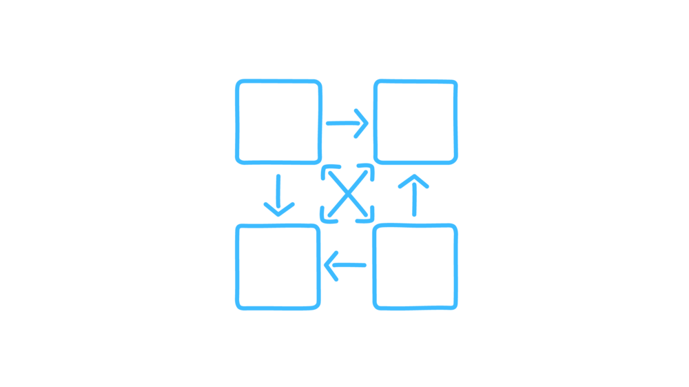 Collaboration-and-organization-design.png