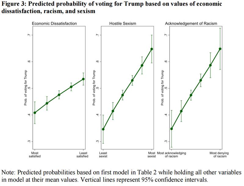 the leap by louise erdrich plot diagram