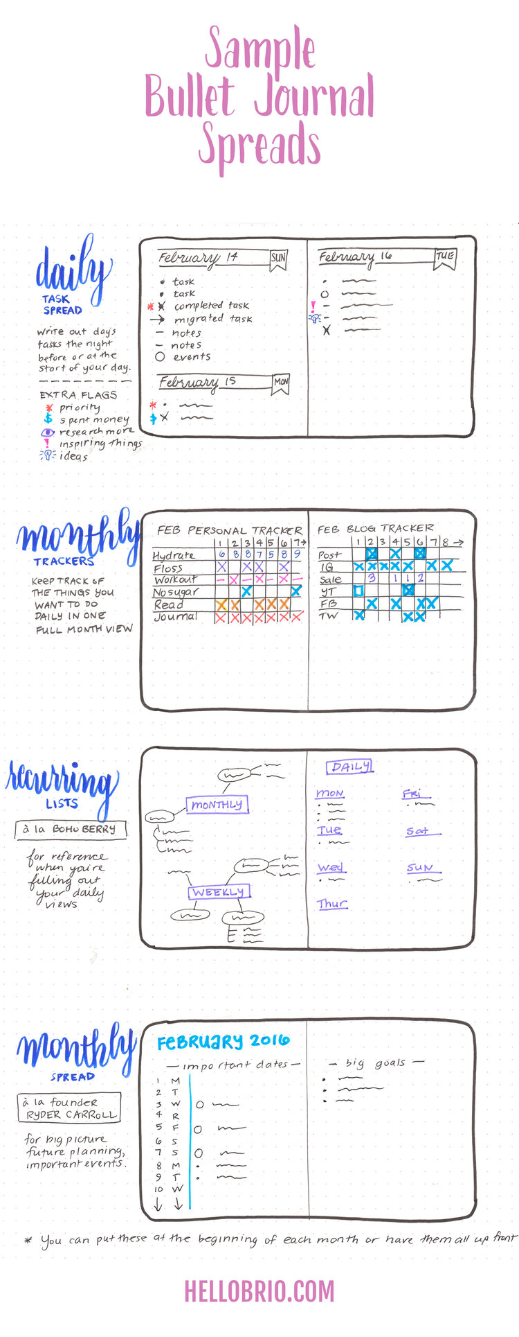 Sample bullet journal spreads - hellobrio.com