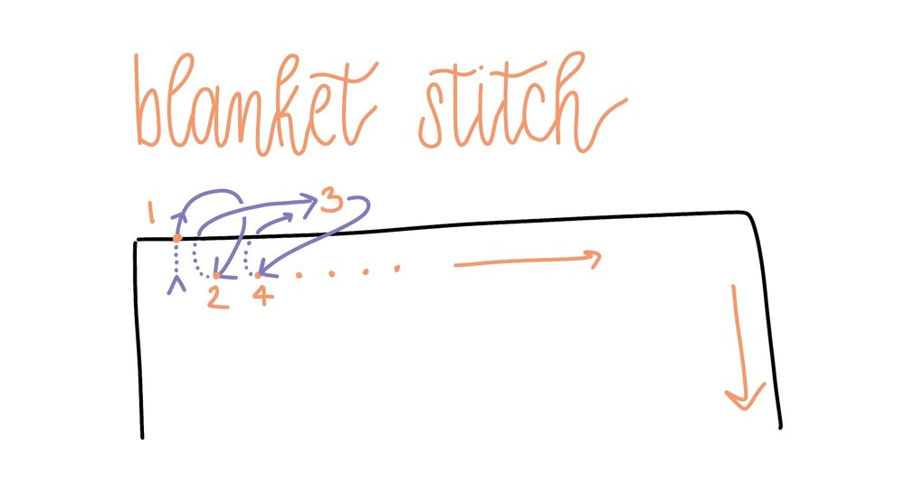 How to blanket stitch the edge of a single layer of felt