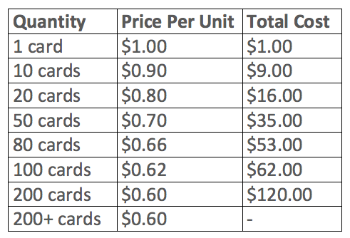 holiday-card-pricing-table.png