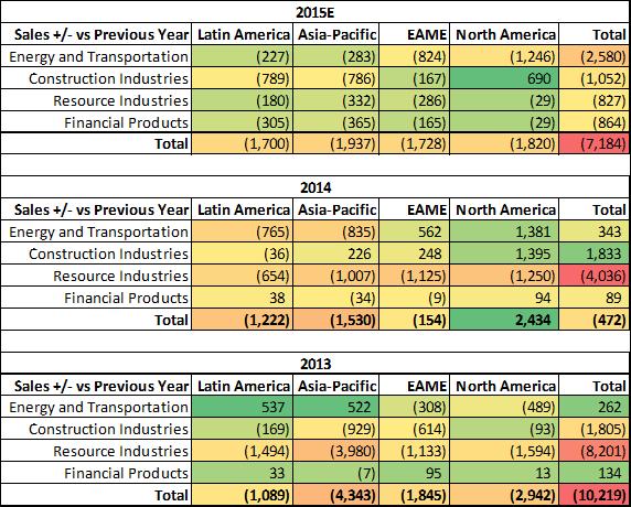 CAT Annual Reports, 2012-2014