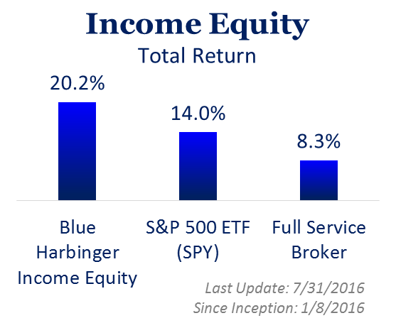Income Equity2.png