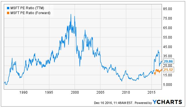 microsoft trump s trade war could end badly blue harbinger