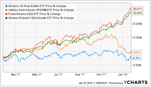 MedEquities Realty Trust, Inc. (NYSE:MRT): What Do the Value Scores Reveal?