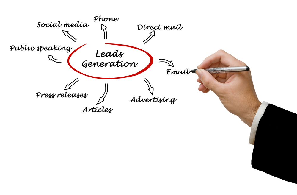 digitalleadgeneration