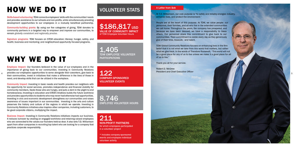 TDW-2014 Annual Report-Web3.png