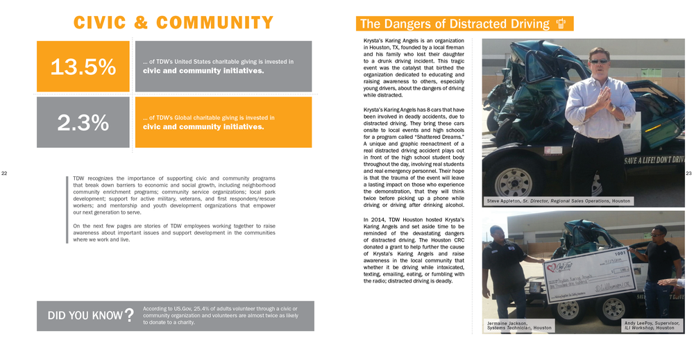 TDW-2014 Annual Report-Web12.png