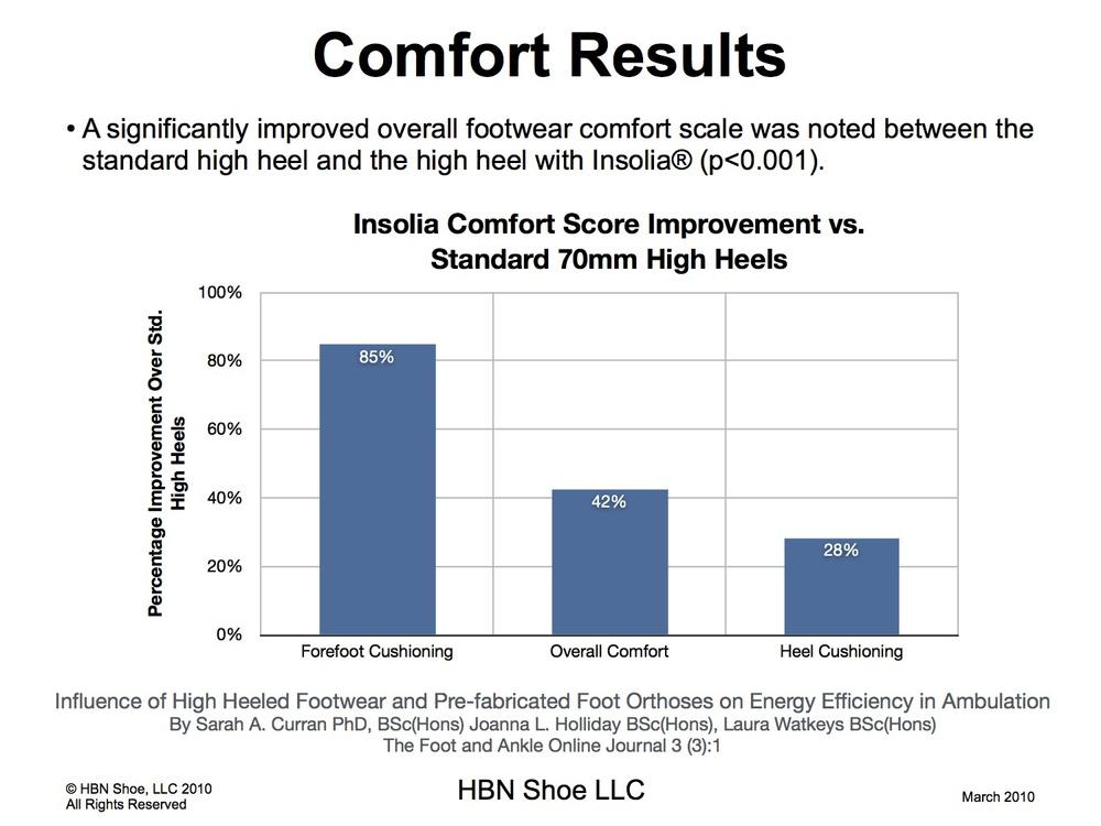 Curran Heels Study 4.jpg