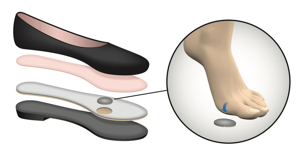 A method for installing the Insolia Flex Insole Supplement during production