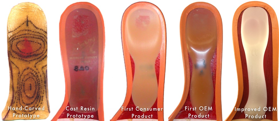 Insolia Heels Engineering Evolution From Left to Right   A) First Hand Carved prototype, B) Cast Resin Prototype was the part tested in the story above. C) First Consumer Product was too wide to be built into shoes, but was just right for the Consumer After Market. The First OEM Product got it right and was the production geometry for many years. We launched a new version in 2016, the Improved OEM Product, which has been adjusted for better fit and function in current narrow shoe styles.
