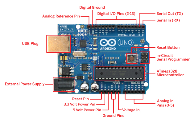 Arduino-callouts1.jpg