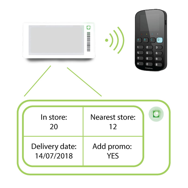 Staff-facing screens  can be accessed on the fly using a remote control. By displaying internal data at the shelf edge, they help streamline operational tasks and improve customer service.