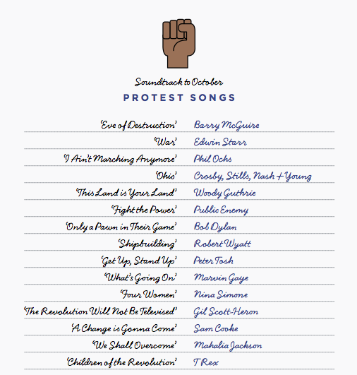 protest songs playlist.png