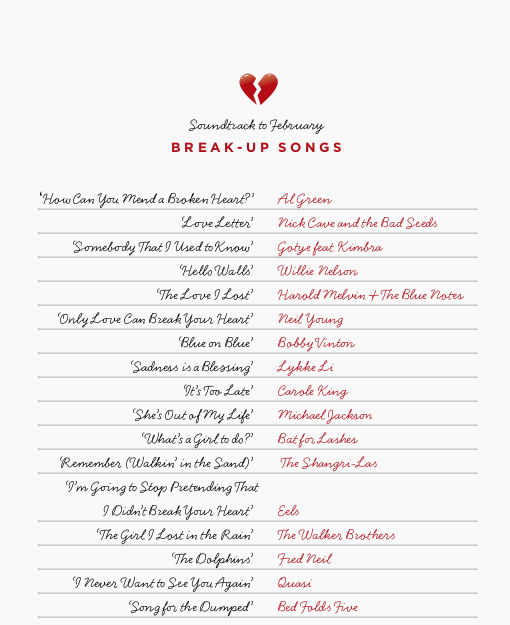 Songs about breaking up