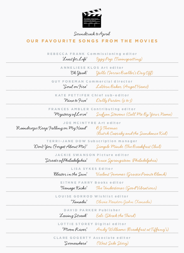70 playlist movies.png
