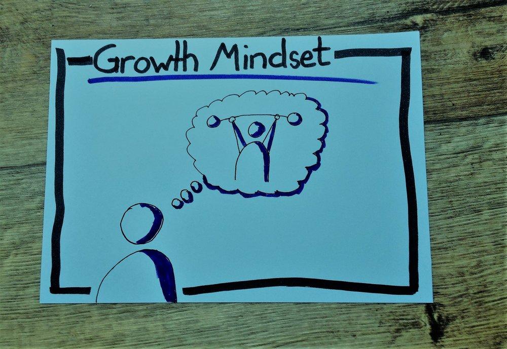 Blog Growth Mindset.jpg