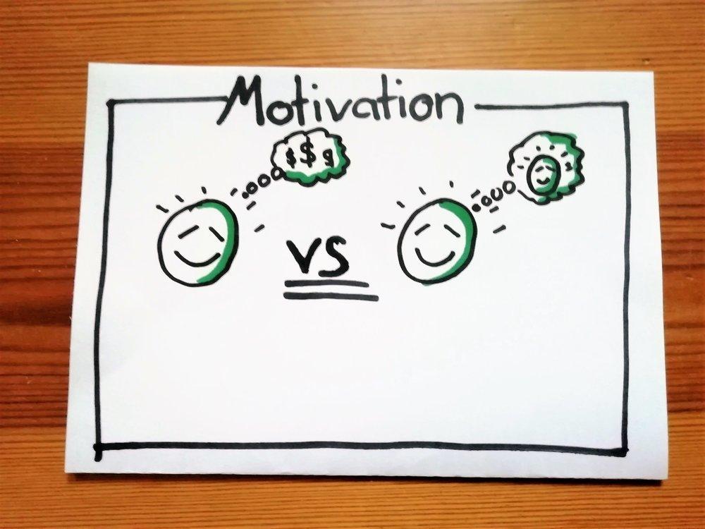 Extrinsische und Intrinsische Motivation.jpg