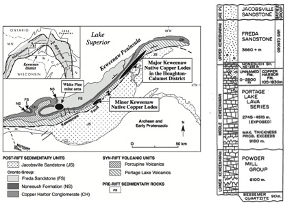 Figure 1. Geologic map (left, adopted from Brown, 2006) and stratigraphy (right, adopted from Livnat, 1983) of the Portage Lake Volcanics and surrounding formations.