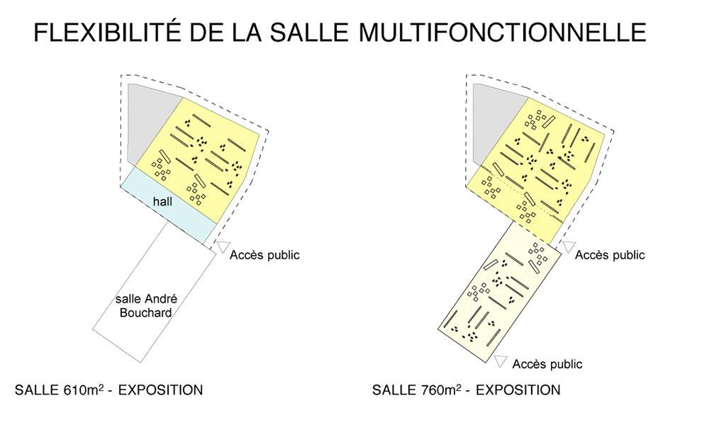 Image par Lacaton & Vassal, Frédéric Druot et FABG, fournie par la Ville de Montréal.