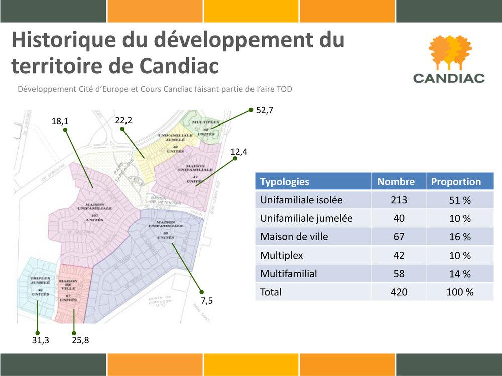Image par la Ville de Candiac, fournie par la Ville de Candiac.