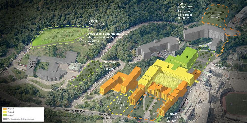 Image : DMA architectes. Source : Université McGill.