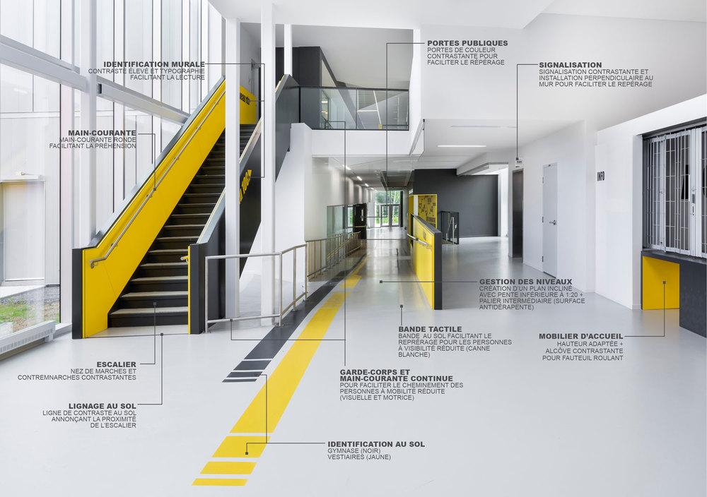 Image : Stéphane Groleau et CCM2 architectes. Source : CCM2 architectes.