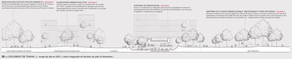 Image : Chevalier Morales Architectes. Source : Ville de Montréal.