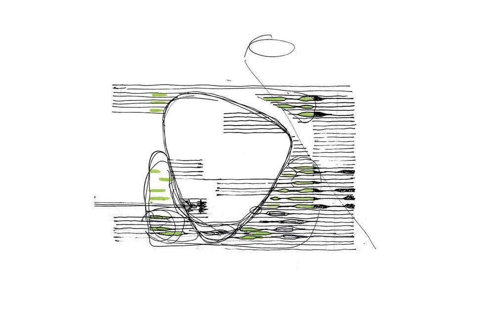 Stratégie d'architecture paysagère de l'Esplanade Jardin