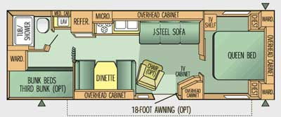 The closest I could find to our floorplan: we don't have the optional chair or 3rd bunk, the wardrobe is to the left of the fridge, along with a wee pantry :), and the sink is inside the bathroom.