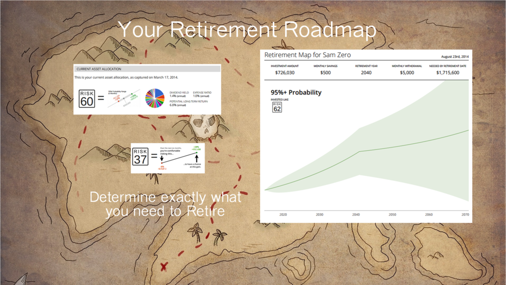 Retirement RoadMap 2.png