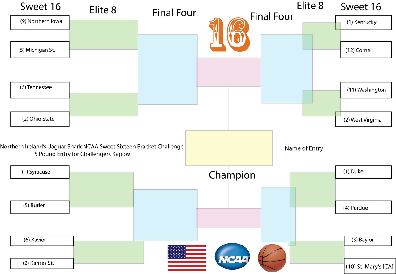 """Northern Ireland's Jaguar Shark NCAA Sweet Sixteen Bracket Challenge: 5 Pound Entry Kapow"" colors and guini love by NCW   Bringing America to the Fighting Irish baby"